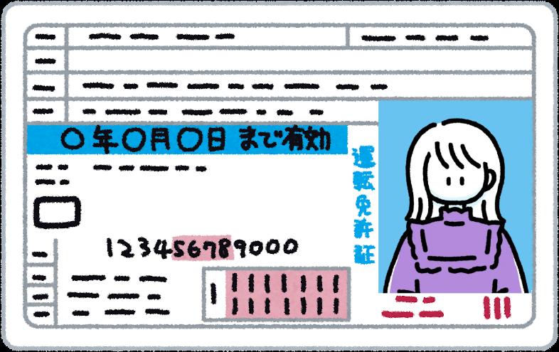 免許のイメージ写真